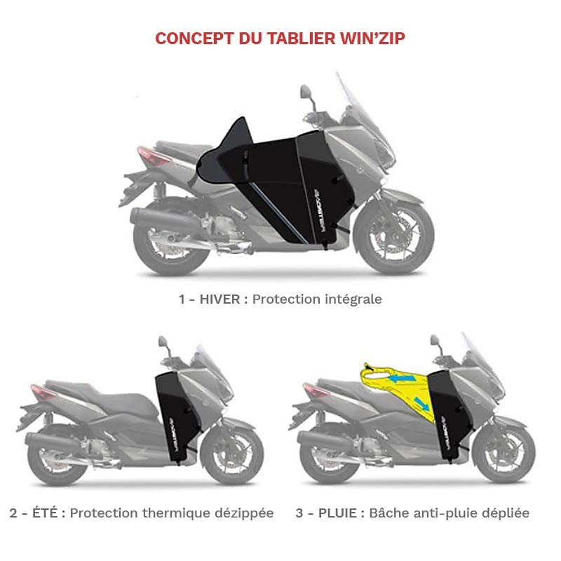 XTB560 : Tablier Bagster Winzip 2021 Honda X-ADV 750